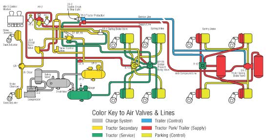 Dt E Electrical Schematic also D Need Know What Color Wire Back Fuse Box Ac Mustang Instrument Cluster likewise Peterbilt Truck Model Family Electrical Schematic Manual Pdf also Kenworth T Wiring Schematic further Int Speedo. on kenworth wiring schematics diagrams